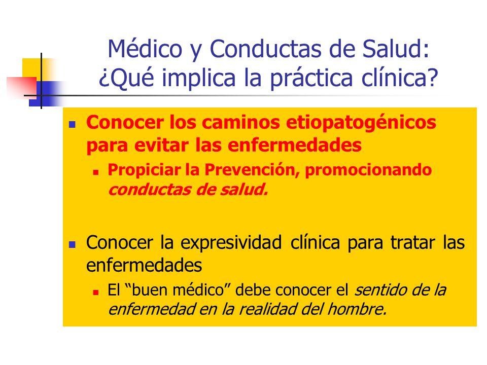 Médico y Conductas de Salud: ¿Qué implica la práctica clínica? Conocer los caminos etiopatogénicos para evitar las enfermedades Propiciar la Prevenció