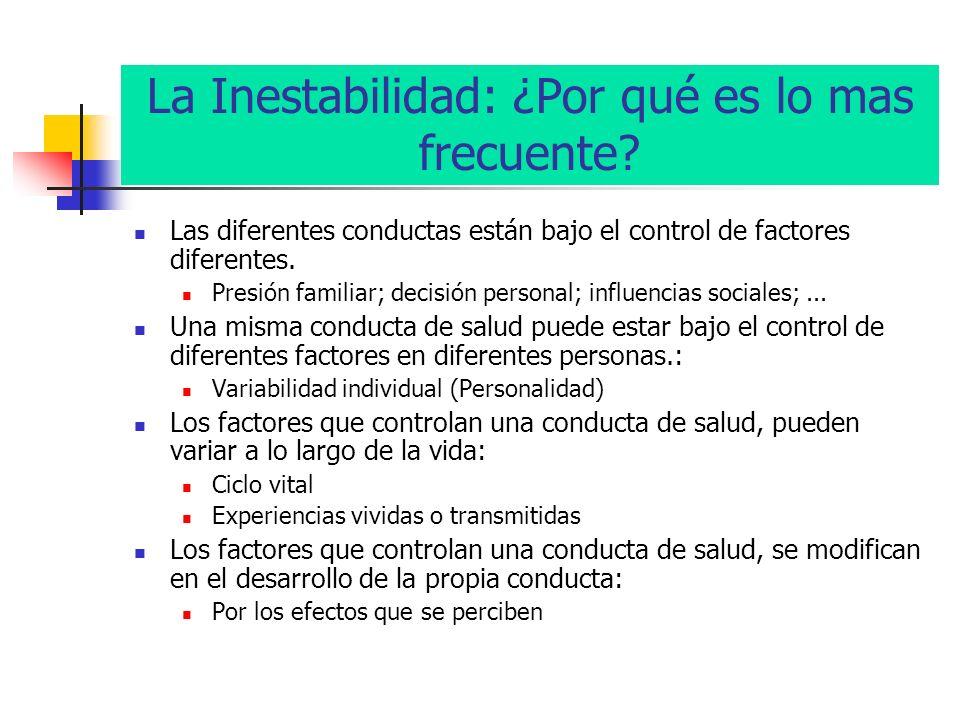 La Inestabilidad: ¿Por qué es lo mas frecuente? Las diferentes conductas están bajo el control de factores diferentes. Presión familiar; decisión pers