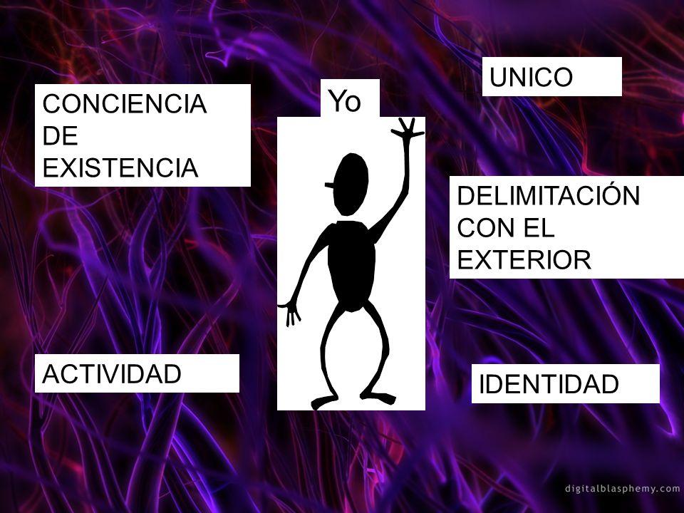UNICO Yo DELIMITACIÓN CON EL EXTERIOR IDENTIDAD CONCIENCIA DE EXISTENCIA ACTIVIDAD