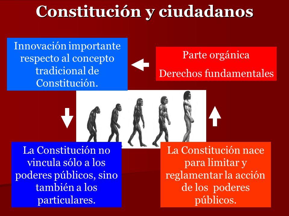 Constitución y ciudadanos La Constitución no vincula sólo a los poderes públicos, sino también a los particulares. Innovación importante respecto al c
