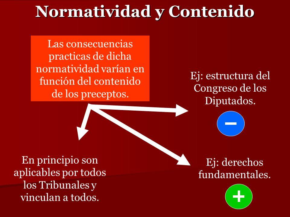 Normatividad y Contenido Las consecuencias practicas de dicha normatividad varían en función del contenido de los preceptos. En principio son aplicabl
