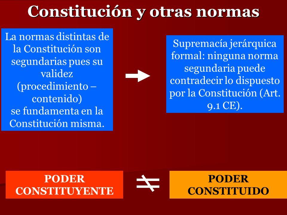 Constitución y otras normas La normas distintas de la Constitución son segundarias pues su validez (procedimiento – contenido) se fundamenta en la Con