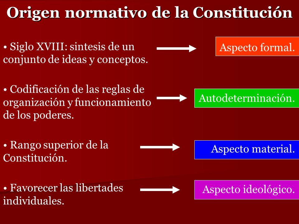 Origen normativo de la Constitución Siglo XVIII: sintesis de un conjunto de ideas y conceptos. Codificación de las reglas de organización y funcionami