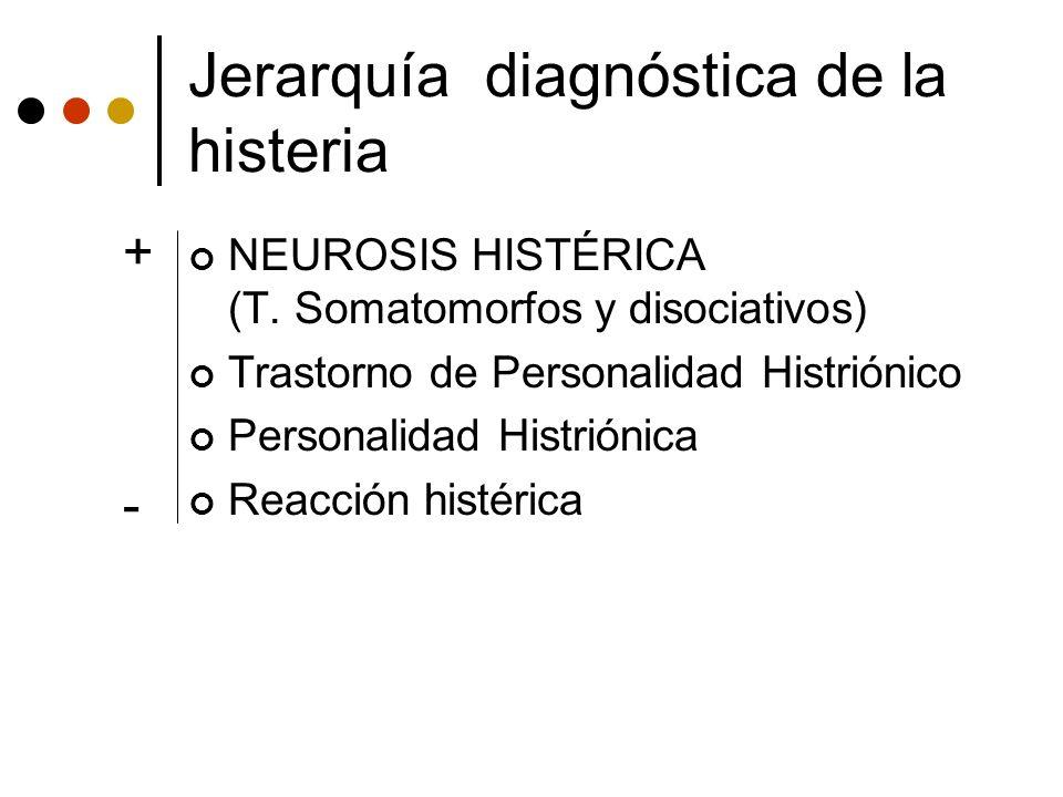 Jerarquía diagnóstica de la histeria NEUROSIS HISTÉRICA (T. Somatomorfos y disociativos) Trastorno de Personalidad Histriónico Personalidad Histriónic
