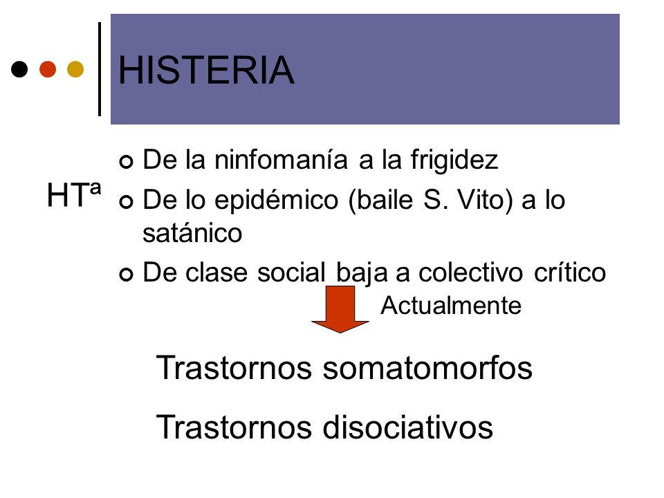 HISTERIA De la ninfomanía a la frigidez De lo epidémico (baile S. Vito) a lo satánico De clase social baja a colectivo crítico Trastornos somatomorfos