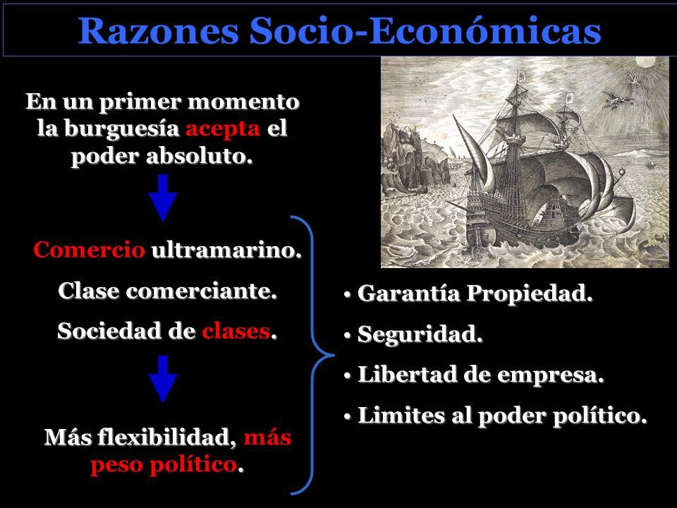Razones Socio-Económicas En un primer momento la burguesía el poder absoluto.