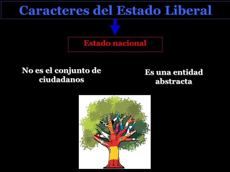 Caracteres del Estado Liberal Estado nacional No es el conjunto de ciudadanos Es una entidad abstracta