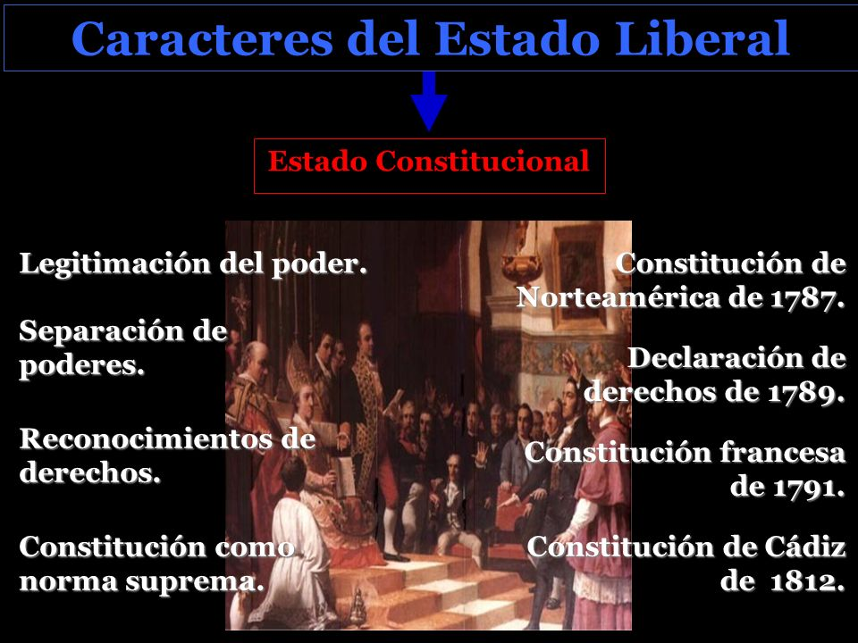 Caracteres del Estado Liberal Estado Constitucional Legitimación del poder.