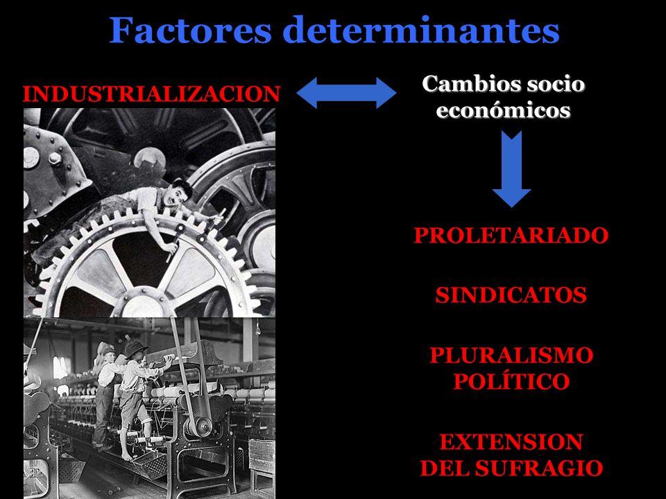 Factores determinantes Cambios socio económicos INDUSTRIALIZACION PROLETARIADO SINDICATOS PLURALISMO POLÍTICO EXTENSION DEL SUFRAGIO