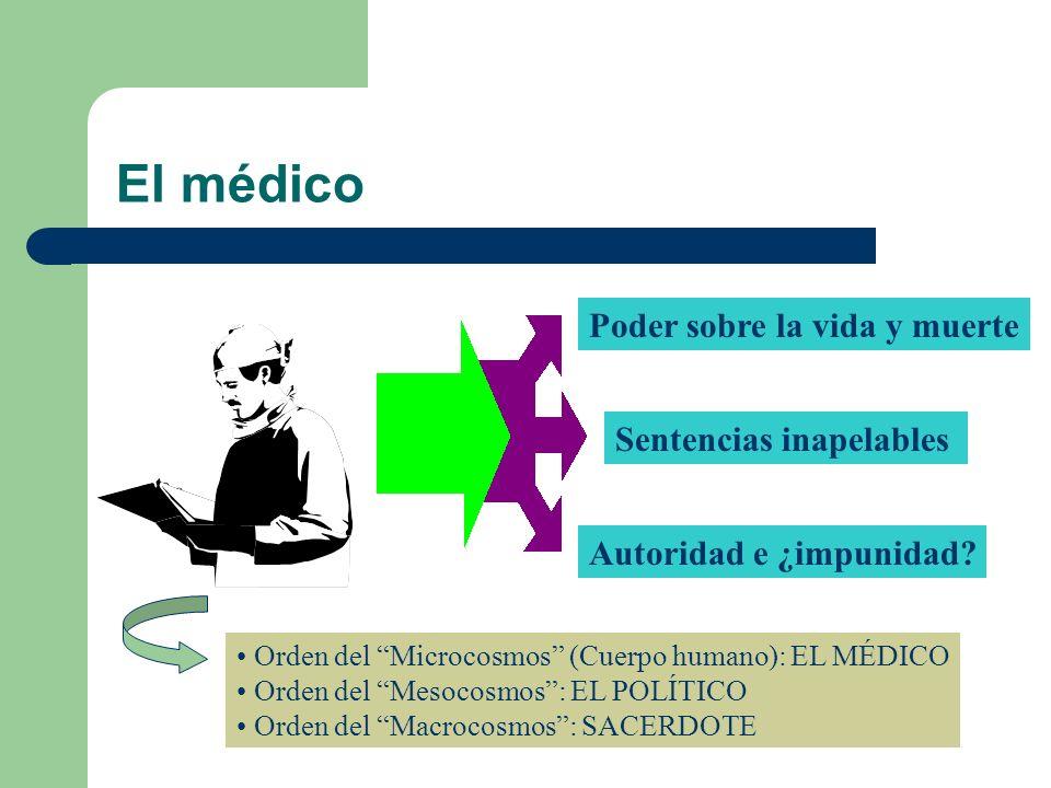 El médico Poder sobre la vida y muerte Sentencias inapelables Autoridad e ¿impunidad? Orden del Microcosmos (Cuerpo humano): EL MÉDICO Orden del Mesoc