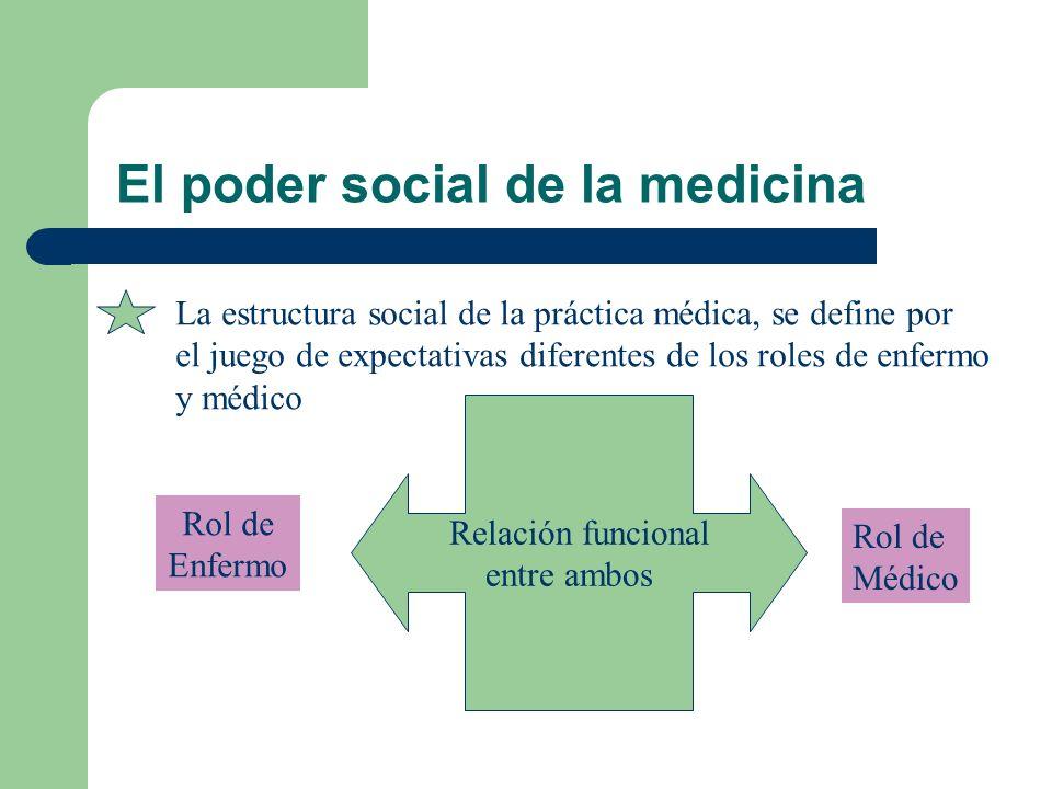 El poder social de la medicina La estructura social de la práctica médica, se define por el juego de expectativas diferentes de los roles de enfermo y