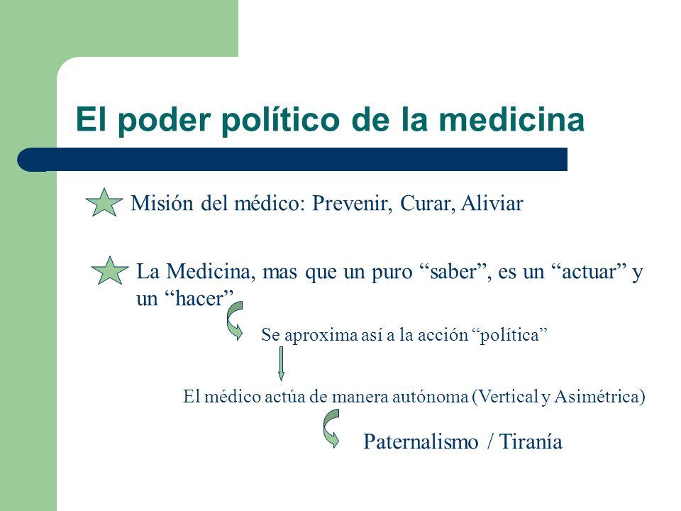 El poder político de la medicina Misión del médico: Prevenir, Curar, Aliviar La Medicina, mas que un puro saber, es un actuar y un hacer Se aproxima a