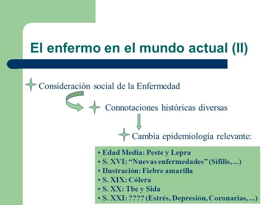 El enfermo en el mundo actual (II) Consideración social de la Enfermedad Connotaciones históricas diversas Cambia epidemiología relevante: Edad Media: