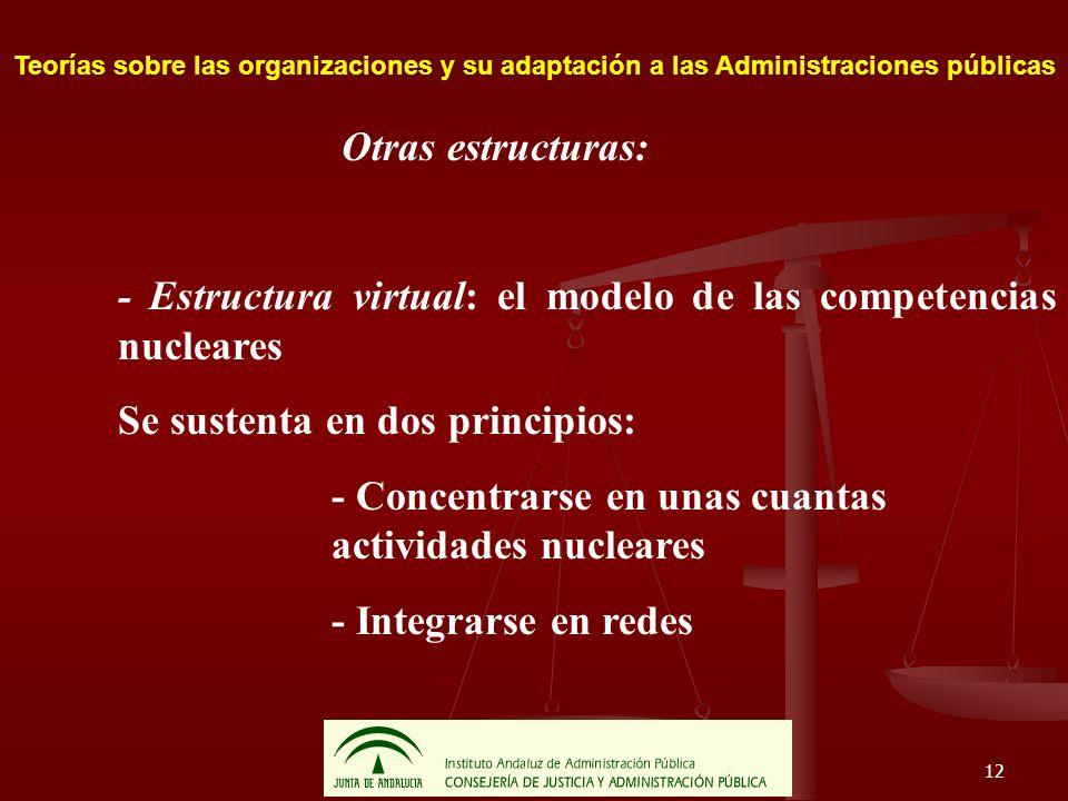 12 Teorías sobre las organizaciones y su adaptación a las Administraciones públicas Otras estructuras: - Estructura virtual: el modelo de las competen