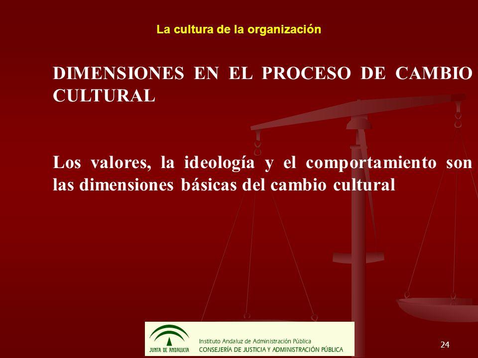 24 La cultura de la organización DIMENSIONES EN EL PROCESO DE CAMBIO CULTURAL Los valores, la ideología y el comportamiento son las dimensiones básica