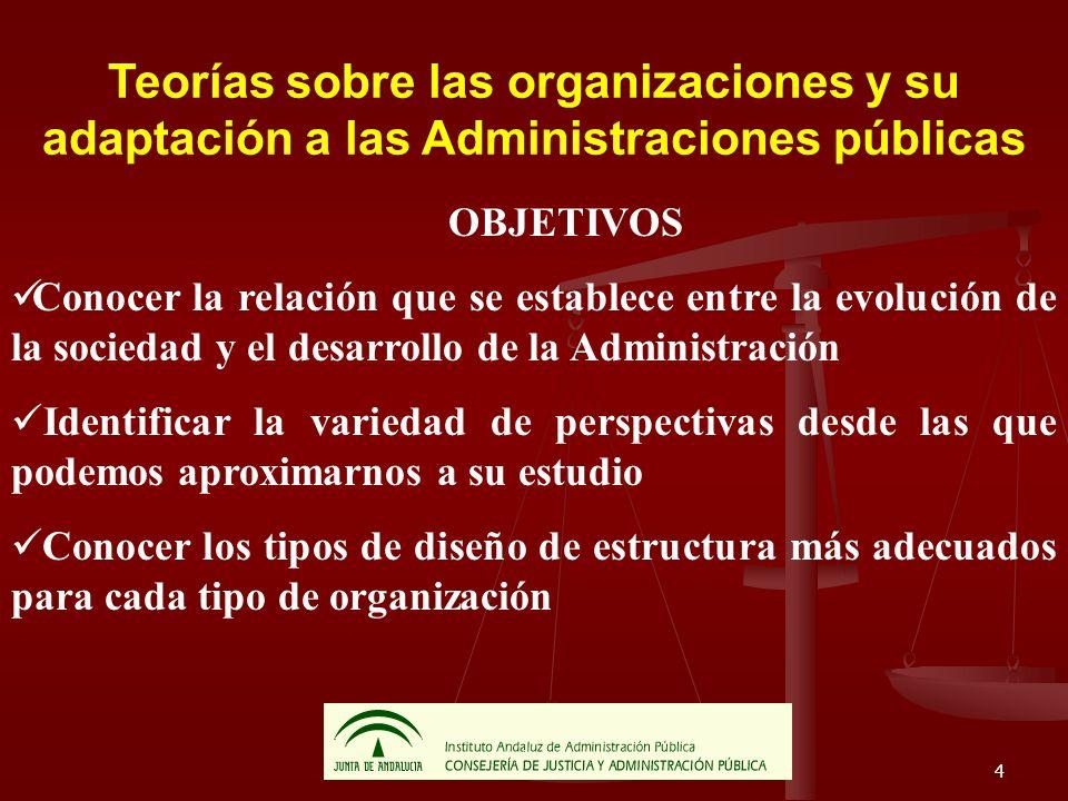 4 Teorías sobre las organizaciones y su adaptación a las Administraciones públicas OBJETIVOS Conocer la relación que se establece entre la evolución d