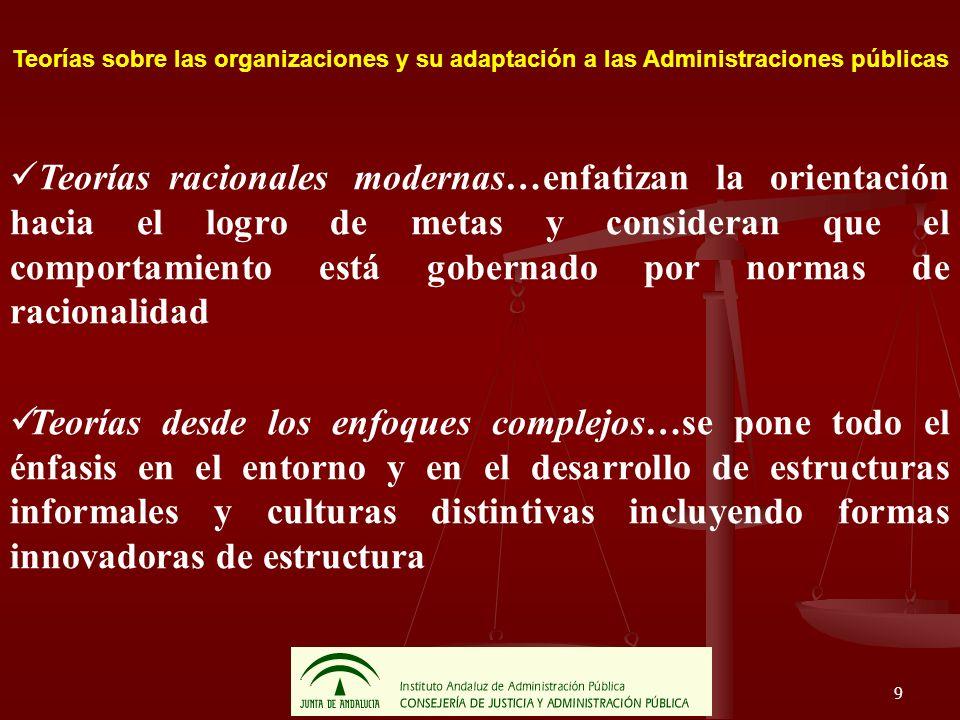 30 Los principios de organización de las Administraciones públicas CONTENIDOS 2.