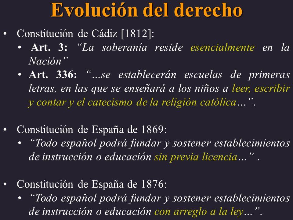 Evolución del derecho Constitución de Cádiz [1812]: Art. 3: La soberanía reside esencialmente en la Nación Art. 336: …se establecerán escuelas de prim