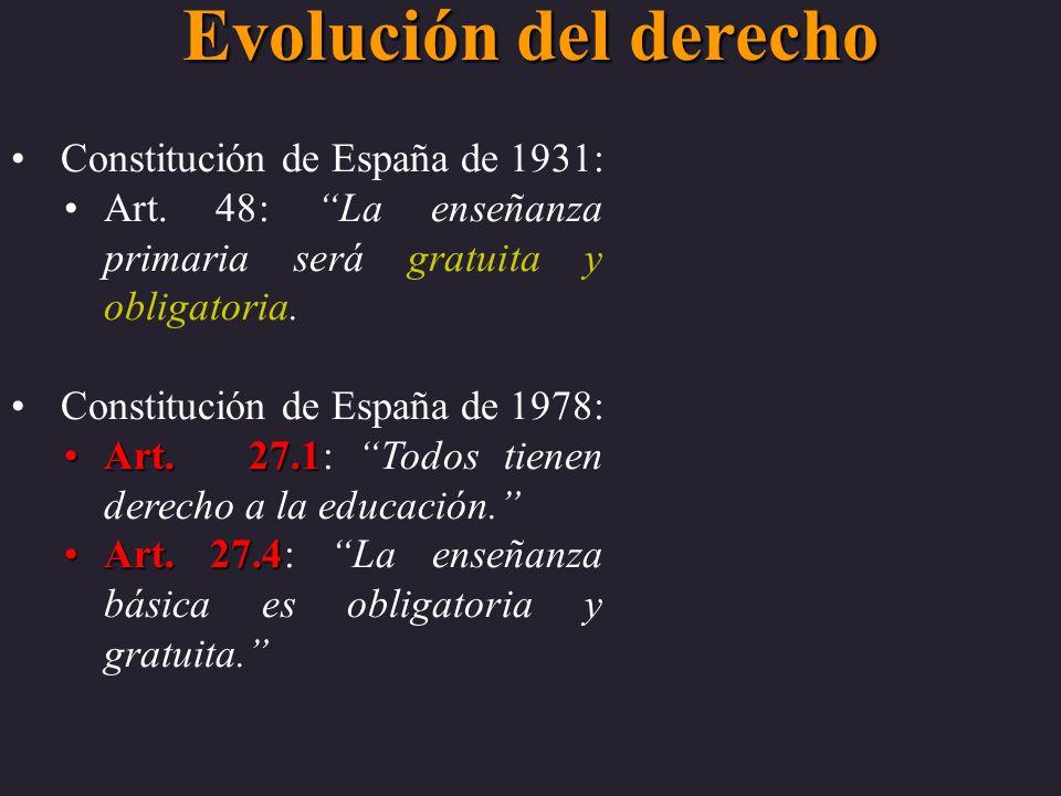 Evolución del derecho Constitución de España de 1931: Art. 48: La enseñanza primaria será gratuita y obligatoria. Constitución de España de 1978: Art.