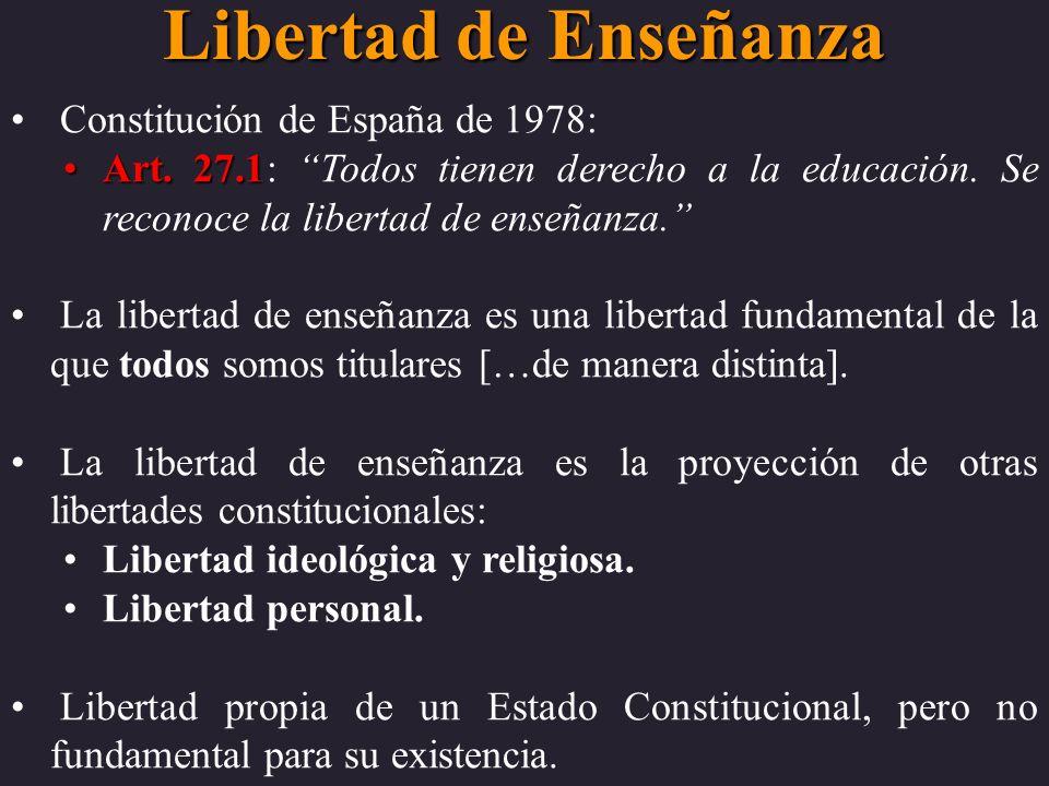 Libertad de Enseñanza y a la Educación Derecho a la educación Libertad de enseñanza Derecho de libertad.