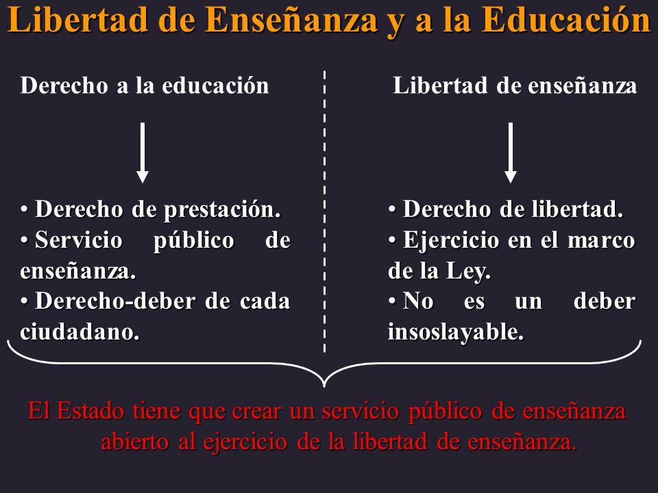 Libertad de Enseñanza y a la Educación Derecho a la educación Libertad de enseñanza Derecho de libertad. Derecho de libertad. Ejercicio en el marco de