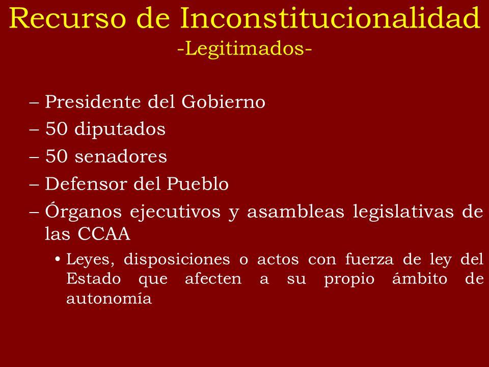 Recurso de Inconstitucionalidad -Legitimados- –Presidente del Gobierno –50 diputados –50 senadores –Defensor del Pueblo –Órganos ejecutivos y asamblea