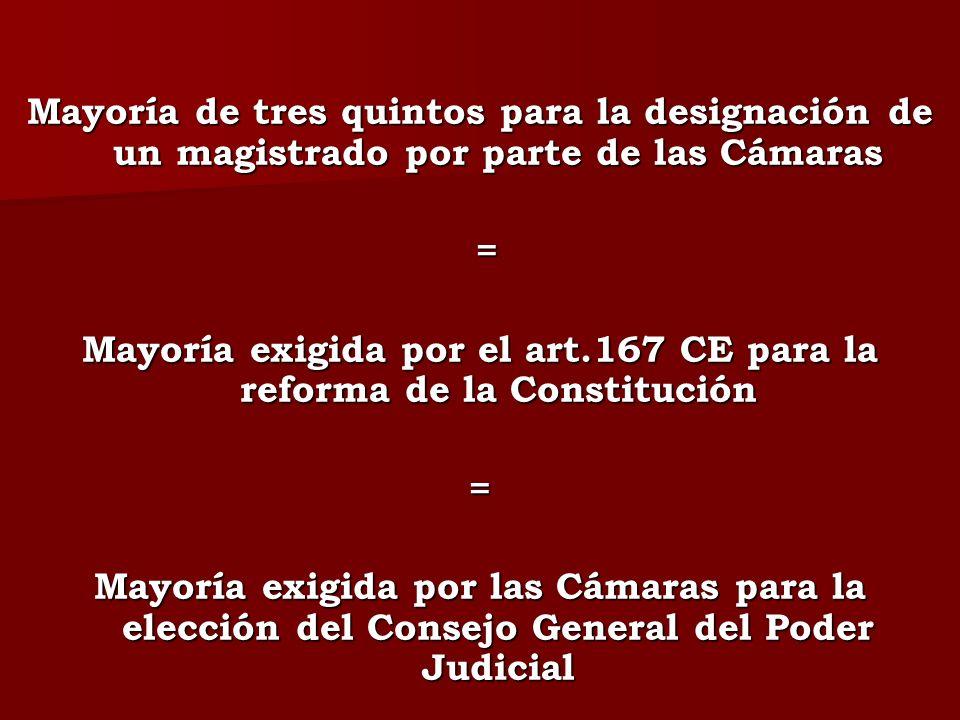 Mayoría de tres quintos para la designación de un magistrado por parte de las Cámaras = Mayoría exigida por el art.167 CE para la reforma de la Consti