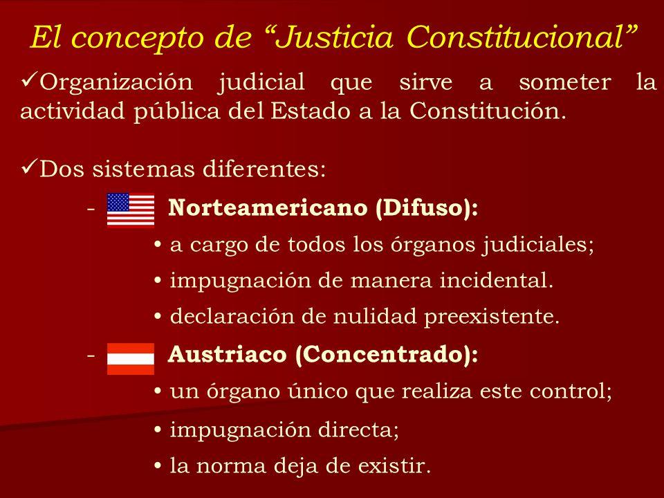 El concepto de Justicia Constitucional Organización judicial que sirve a someter la actividad pública del Estado a la Constitución. Dos sistemas difer