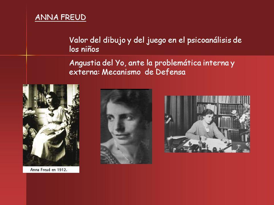 ANNA FREUD Valor del dibujo y del juego en el psicoanálisis de los niños Angustia del Yo, ante la problemática interna y externa: Mecanismo de Defensa