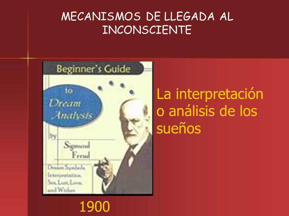 1900 La interpretación o análisis de los sueños MECANISMOS DE LLEGADA AL INCONSCIENTE
