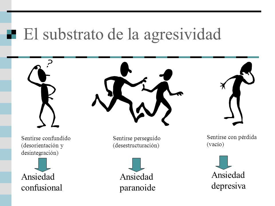 El substrato de la agresividad Sentirse confundido (desorientación y desintegración) Sentirse perseguido (desestructuración) Sentirse con pérdida (vac