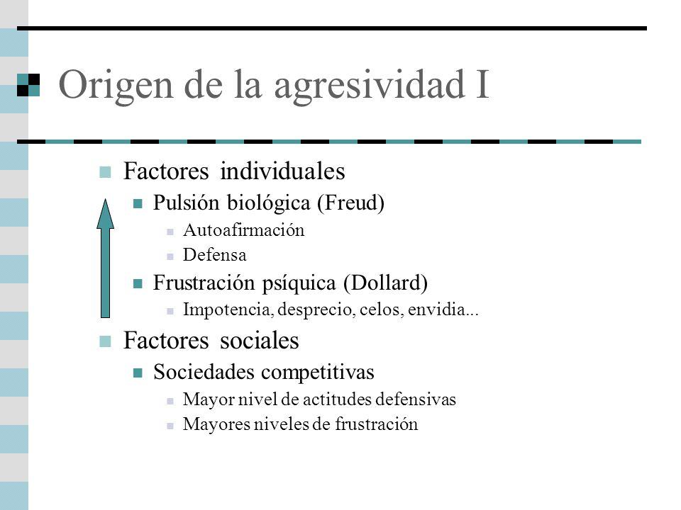 Origen de la agresividad I Factores individuales Pulsión biológica (Freud) Autoafirmación Defensa Frustración psíquica (Dollard) Impotencia, desprecio