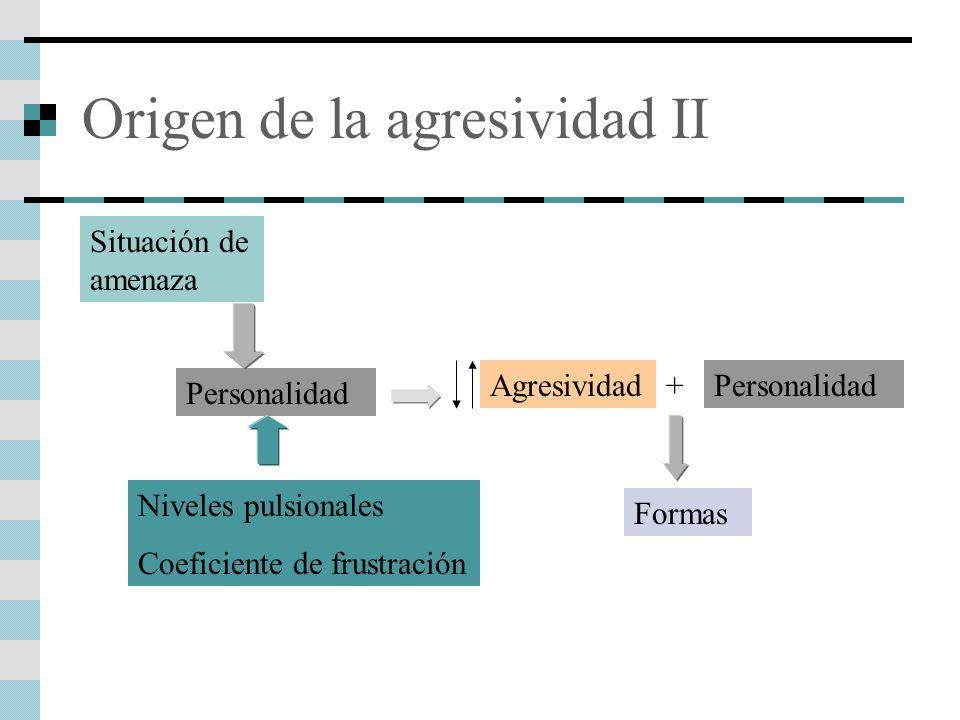 Origen de la agresividad II Situación de amenaza Personalidad Niveles pulsionales Coeficiente de frustración Agresividad Formas +Personalidad