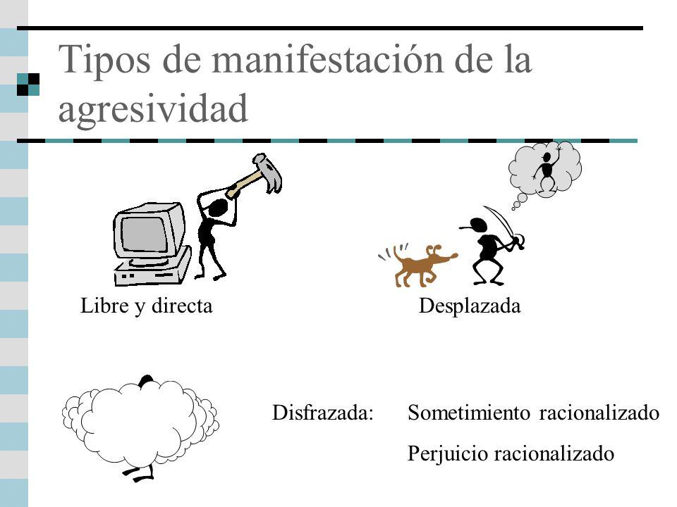 Tipos de manifestación de la agresividad Heteroagresividad : Extrapunitiva (E) Defensa del obstáculo (M) Autoagresividad: Intrapunitiva ( I)