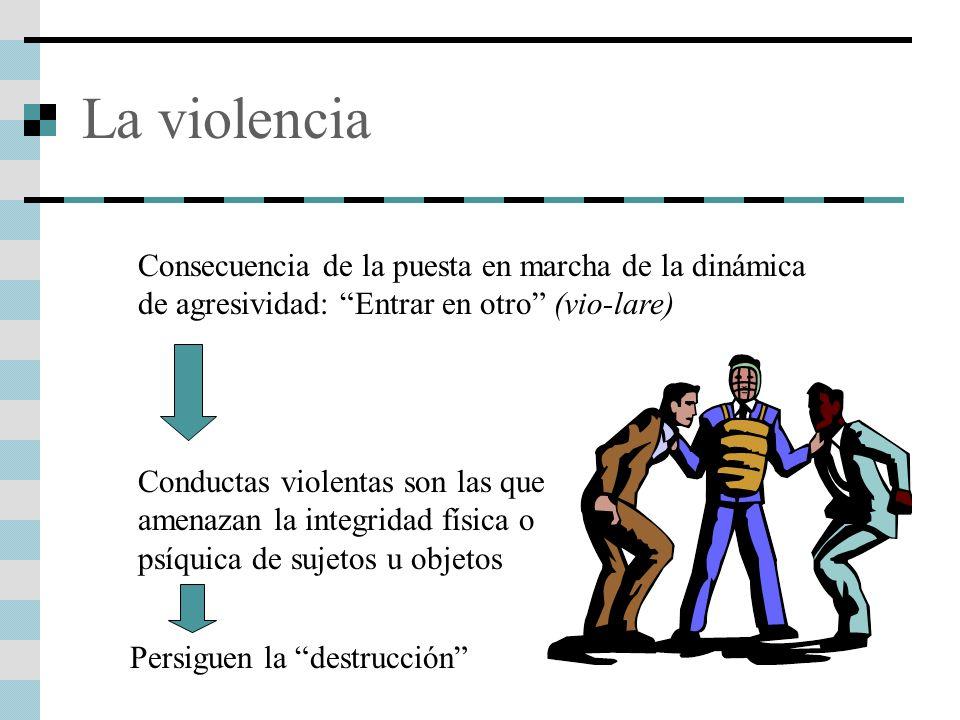 La violencia Consecuencia de la puesta en marcha de la dinámica de agresividad: Entrar en otro (vio-lare) Conductas violentas son las que amenazan la