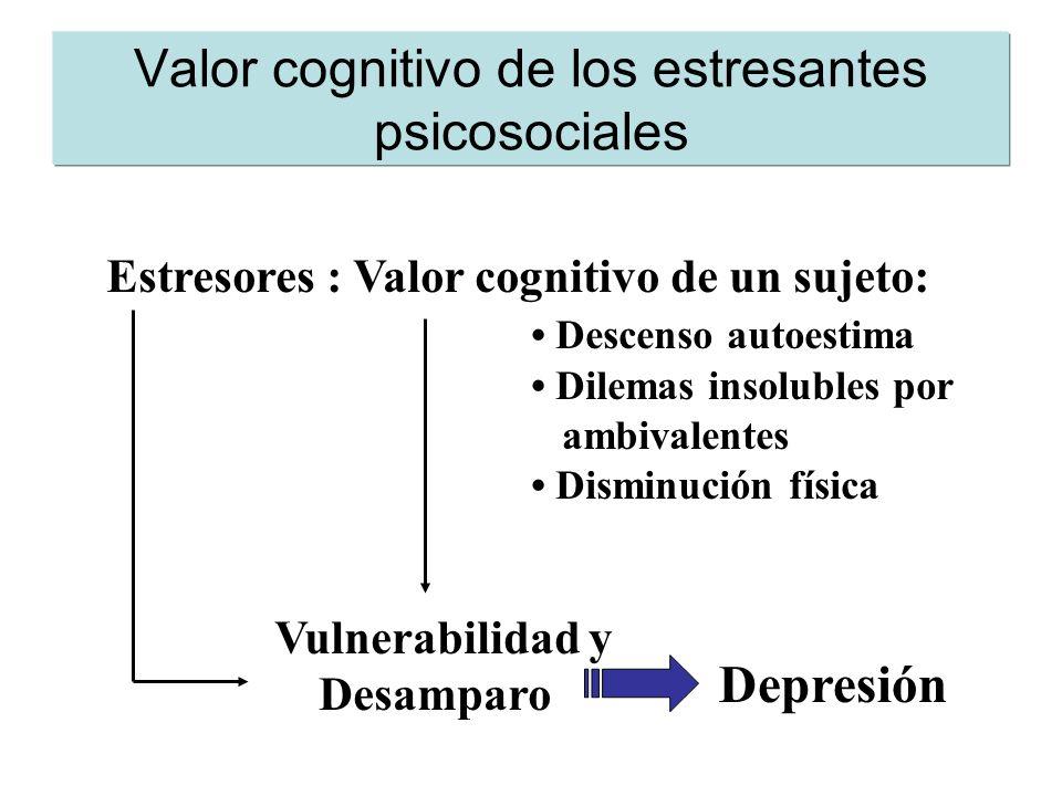 Factores situacionales que influyen en el Proceso de Estrés Agente Estresor PROCESO Afrontamiento Adaptación: M.