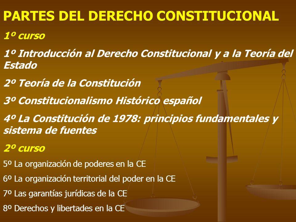 PARTES DEL DERECHO CONSTITUCIONAL 1º curso 1º Introducción al Derecho Constitucional y a la Teoría del Estado 2º Teoría de la Constitución 3º Constitu