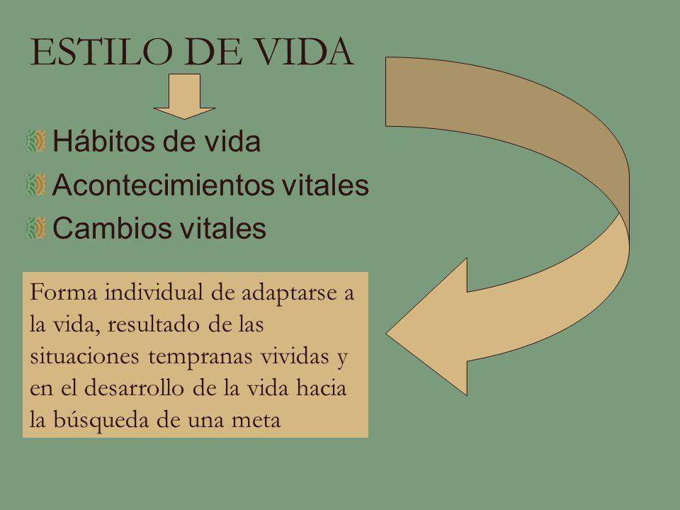 Hábitos de vida Acontecimientos vitales Cambios vitales ESTILO DE VIDA Forma individual de adaptarse a la vida, resultado de las situaciones tempranas
