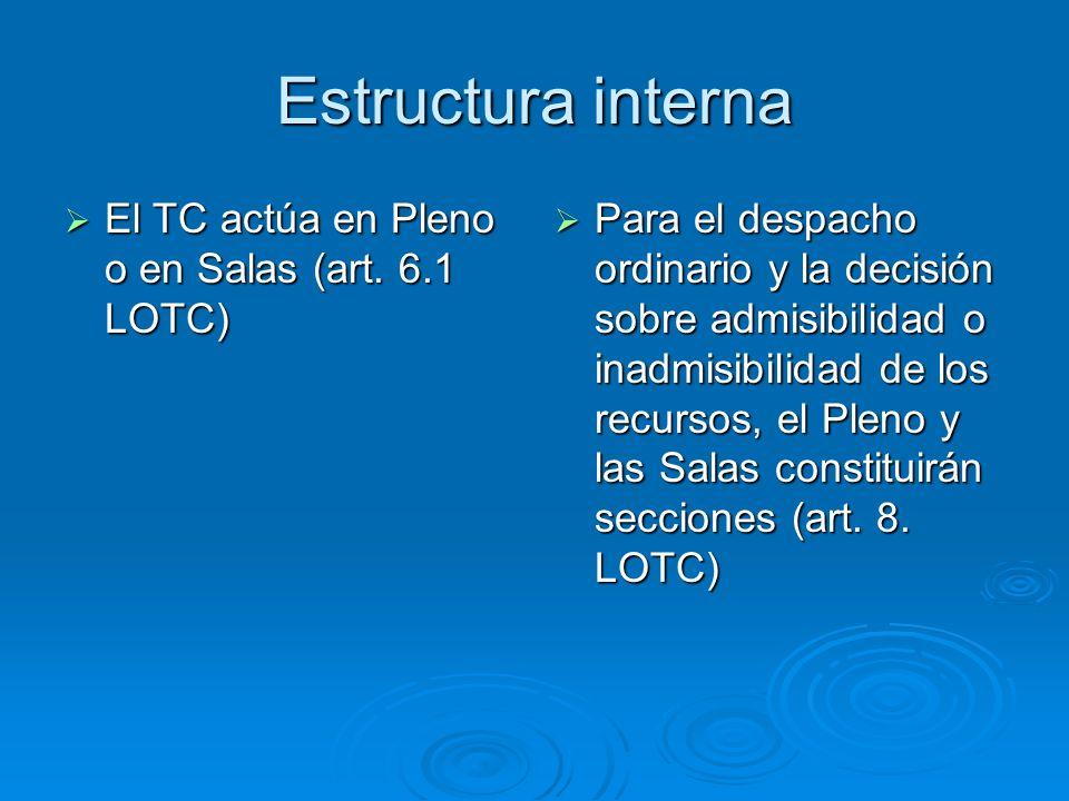 Estructura interna El TC actúa en Pleno o en Salas (art. 6.1 LOTC) El TC actúa en Pleno o en Salas (art. 6.1 LOTC) Para el despacho ordinario y la dec