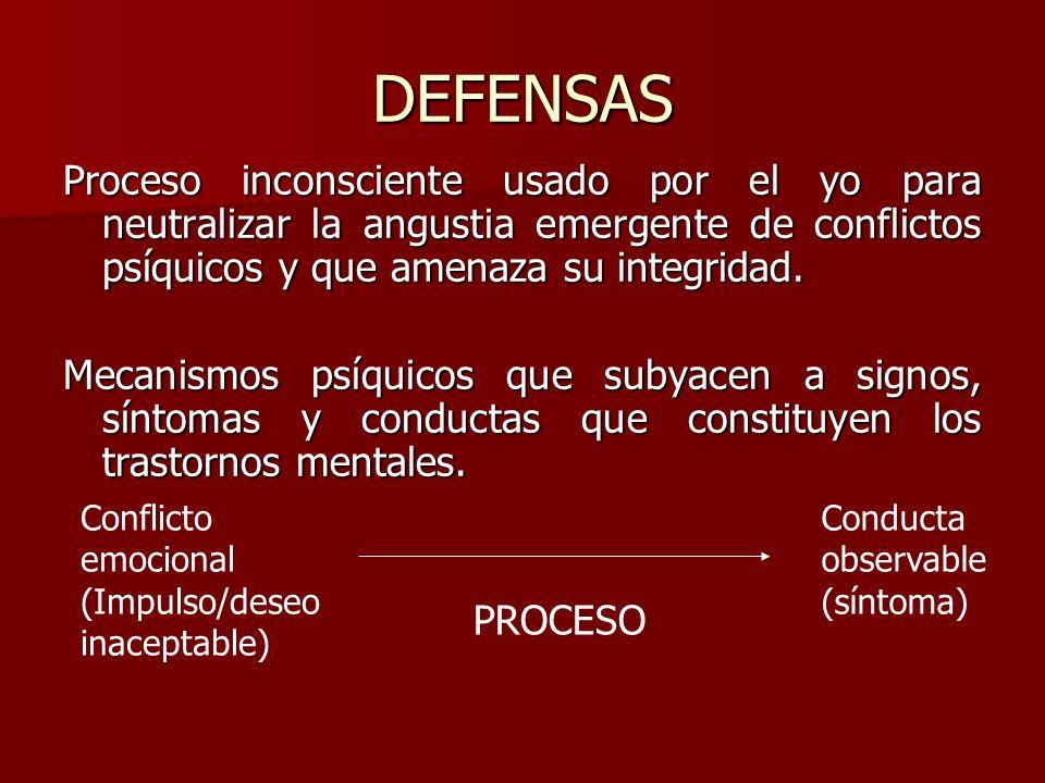 DEFENSAS Proceso inconsciente usado por el yo para neutralizar la angustia emergente de conflictos psíquicos y que amenaza su integridad. Mecanismos p