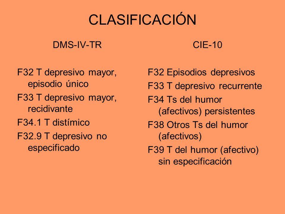 CLASIFICACIÓN DMS-IV-TR F32 T depresivo mayor, episodio único F33 T depresivo mayor, recidivante F34.1 T distímico F32.9 T depresivo no especificado C