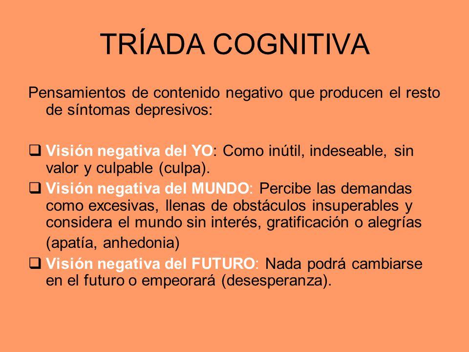 TRÍADA COGNITIVA Pensamientos de contenido negativo que producen el resto de síntomas depresivos: Visión negativa del YO: Como inútil, indeseable, sin