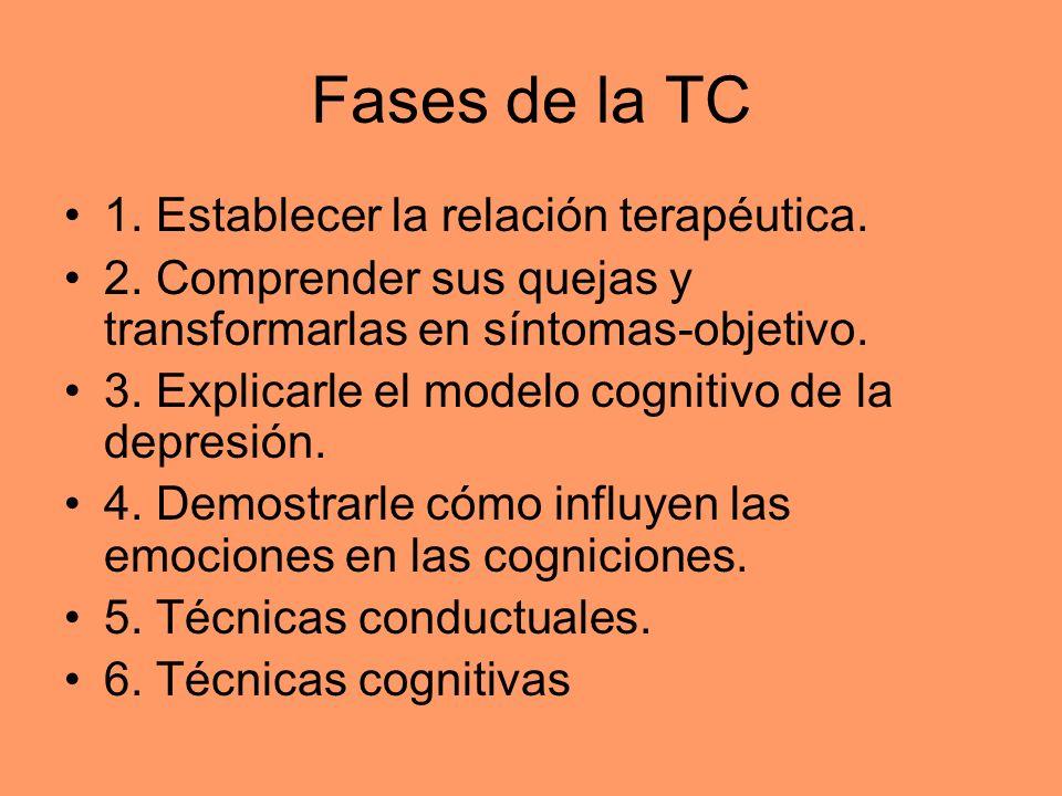 Fases de la TC 1. Establecer la relación terapéutica. 2. Comprender sus quejas y transformarlas en síntomas-objetivo. 3. Explicarle el modelo cognitiv