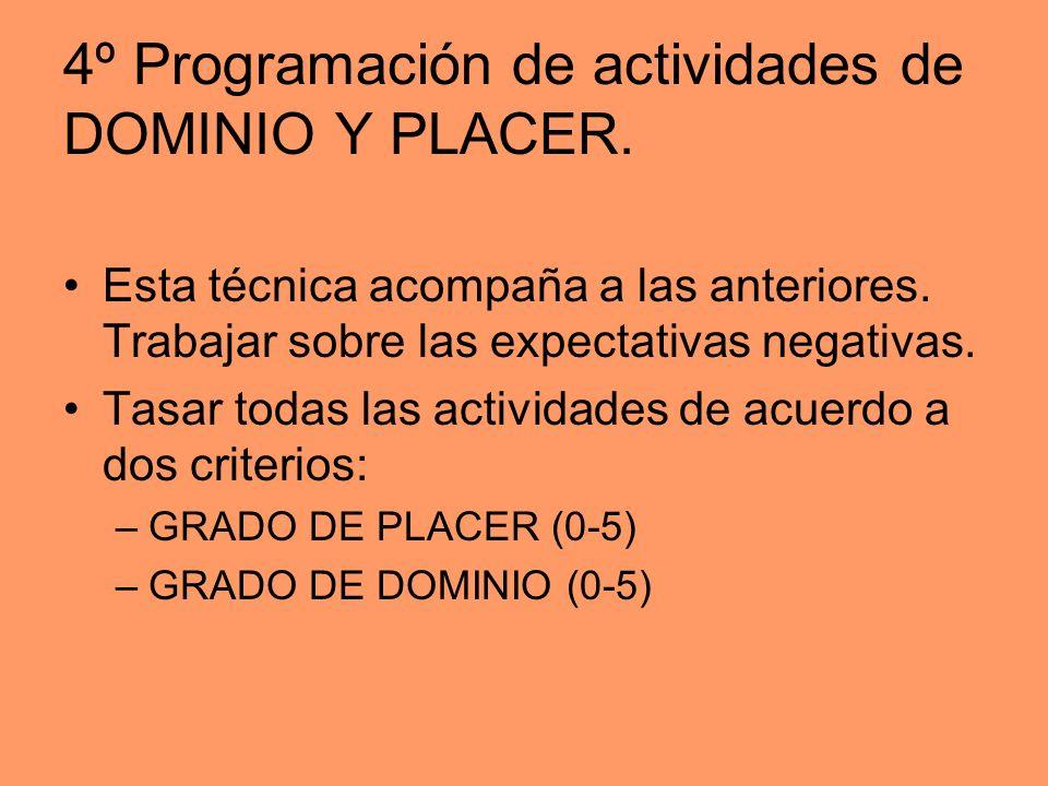 4º Programación de actividades de DOMINIO Y PLACER. Esta técnica acompaña a las anteriores. Trabajar sobre las expectativas negativas. Tasar todas las