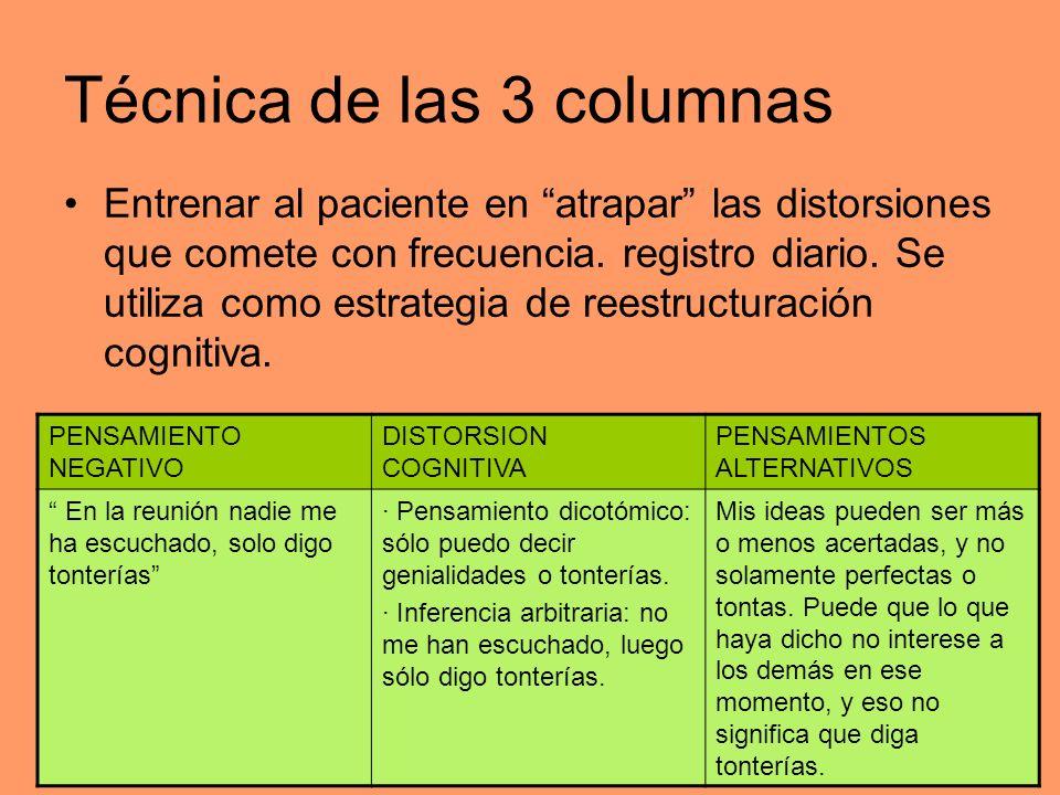 Técnica de las 3 columnas Entrenar al paciente en atrapar las distorsiones que comete con frecuencia. registro diario. Se utiliza como estrategia de r