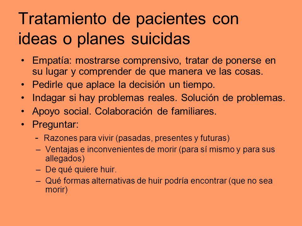 Tratamiento de pacientes con ideas o planes suicidas Empatía: mostrarse comprensivo, tratar de ponerse en su lugar y comprender de que manera ve las c