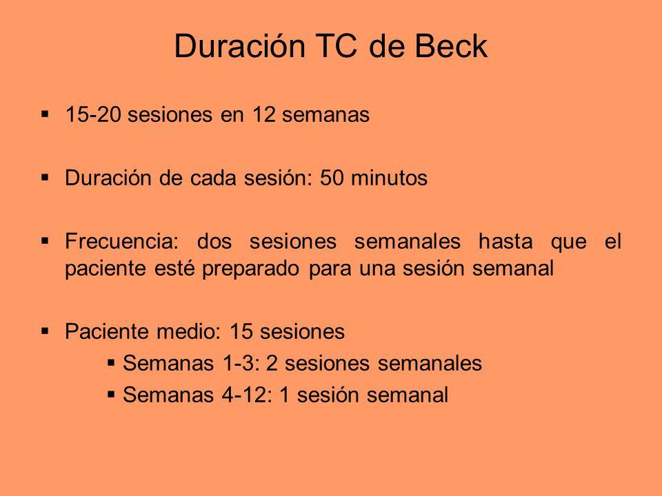 Duración TC de Beck 15-20 sesiones en 12 semanas Duración de cada sesión: 50 minutos Frecuencia: dos sesiones semanales hasta que el paciente esté pre