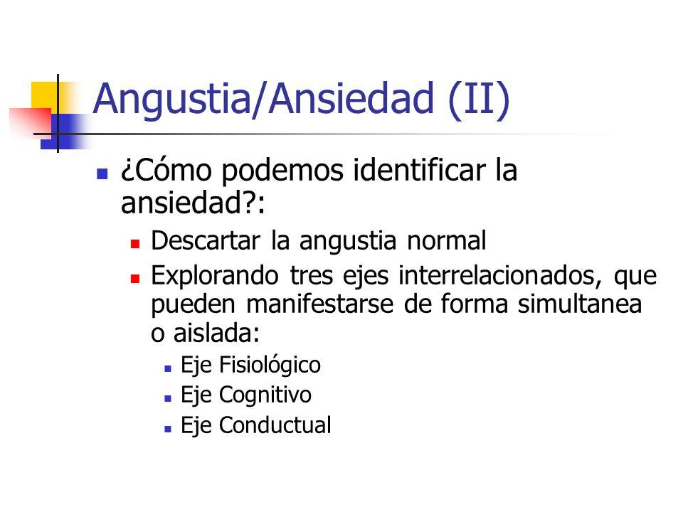 Angustia/Ansiedad (II) ¿Cómo podemos identificar la ansiedad?: Descartar la angustia normal Explorando tres ejes interrelacionados, que pueden manifestarse de forma simultanea o aislada: Eje Fisiológico Eje Cognitivo Eje Conductual