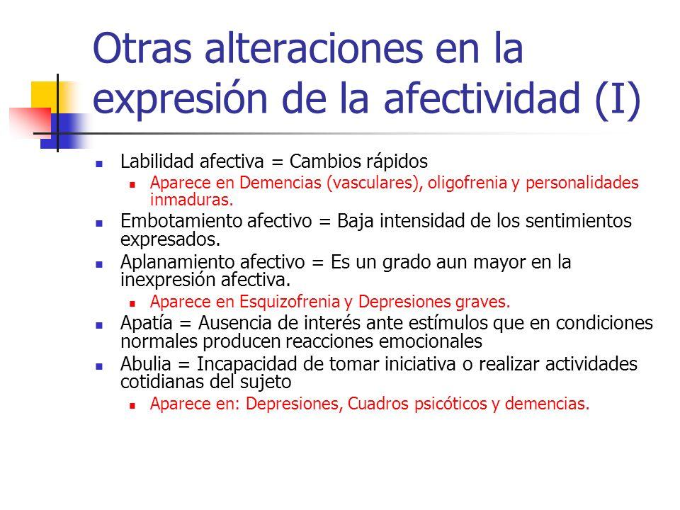 Otras alteraciones en la expresión de la afectividad (I) Labilidad afectiva = Cambios rápidos Aparece en Demencias (vasculares), oligofrenia y persona