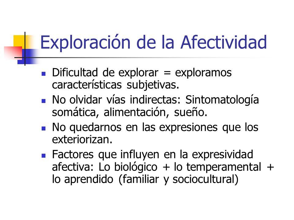 Exploración de la Afectividad Dificultad de explorar = exploramos características subjetivas. No olvidar vías indirectas: Sintomatología somática, ali
